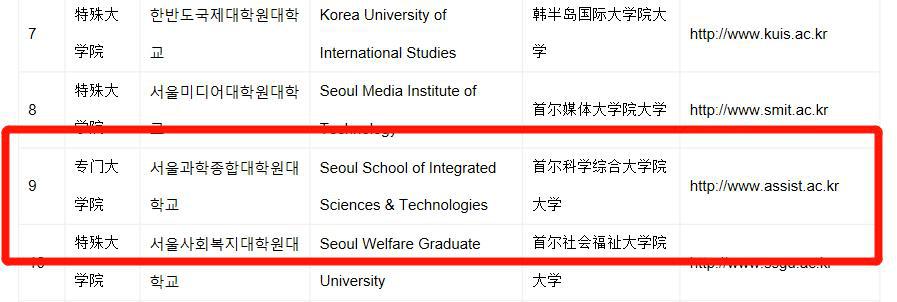 韩国首尔科学综合研究生院大学